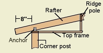rafter layout