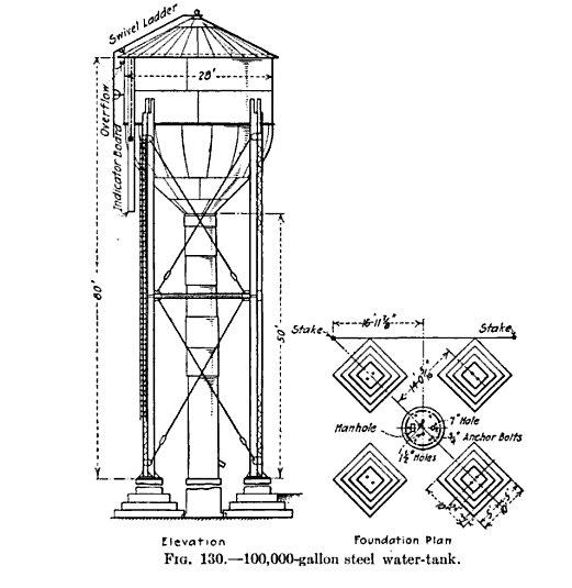 steel water storage tanks design pdf